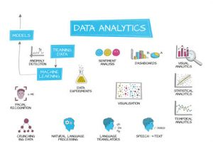 345 Data Analytics Diagram